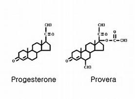 Суставы прогестерон синовита коленного сустава